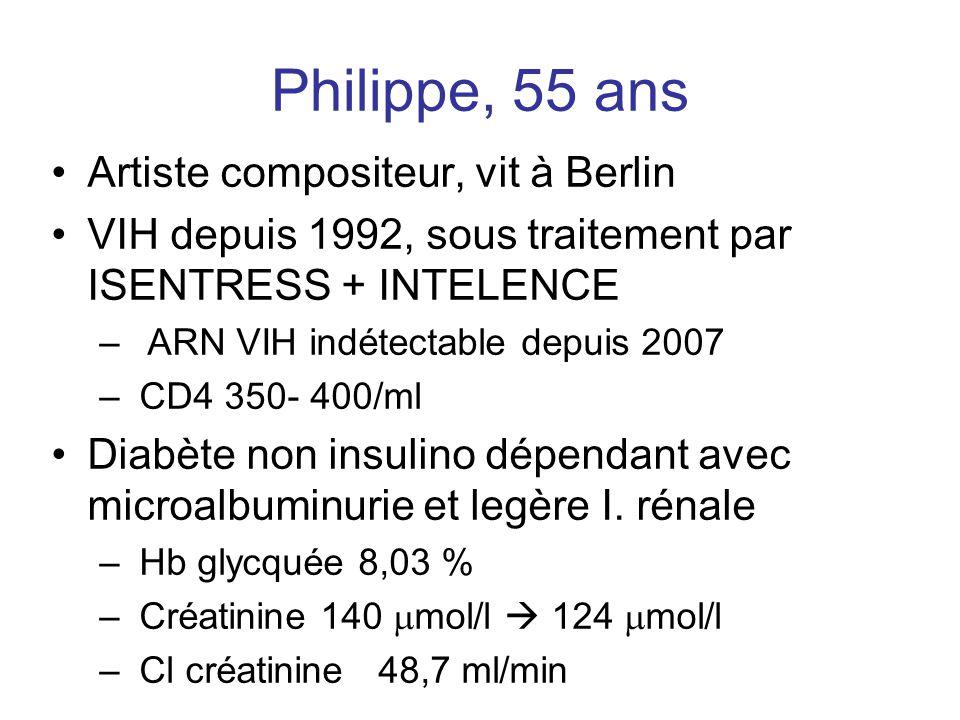 Philippe, 55 ans Artiste compositeur, vit à Berlin VIH depuis 1992, sous traitement par ISENTRESS + INTELENCE –ARN VIH indétectable depuis 2007 – CD4