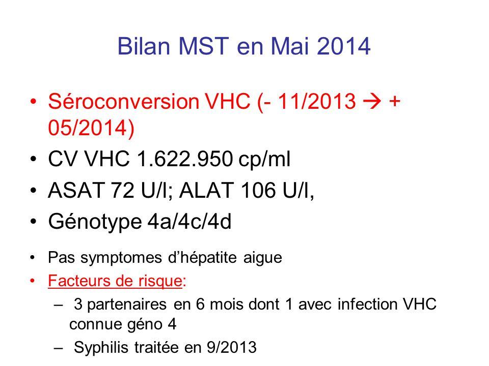 Bilan MST en Mai 2014 Séroconversion VHC (- 11/2013  + 05/2014) CV VHC 1.622.950 cp/ml ASAT 72 U/l; ALAT 106 U/l, Génotype 4a/4c/4d Pas symptomes d'h