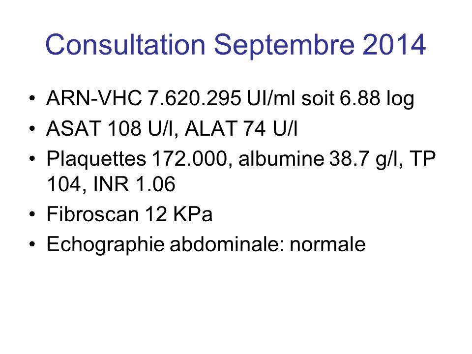 Consultation Septembre 2014 ARN-VHC 7.620.295 UI/ml soit 6.88 log ASAT 108 U/l, ALAT 74 U/l Plaquettes 172.000, albumine 38.7 g/l, TP 104, INR 1.06 Fi
