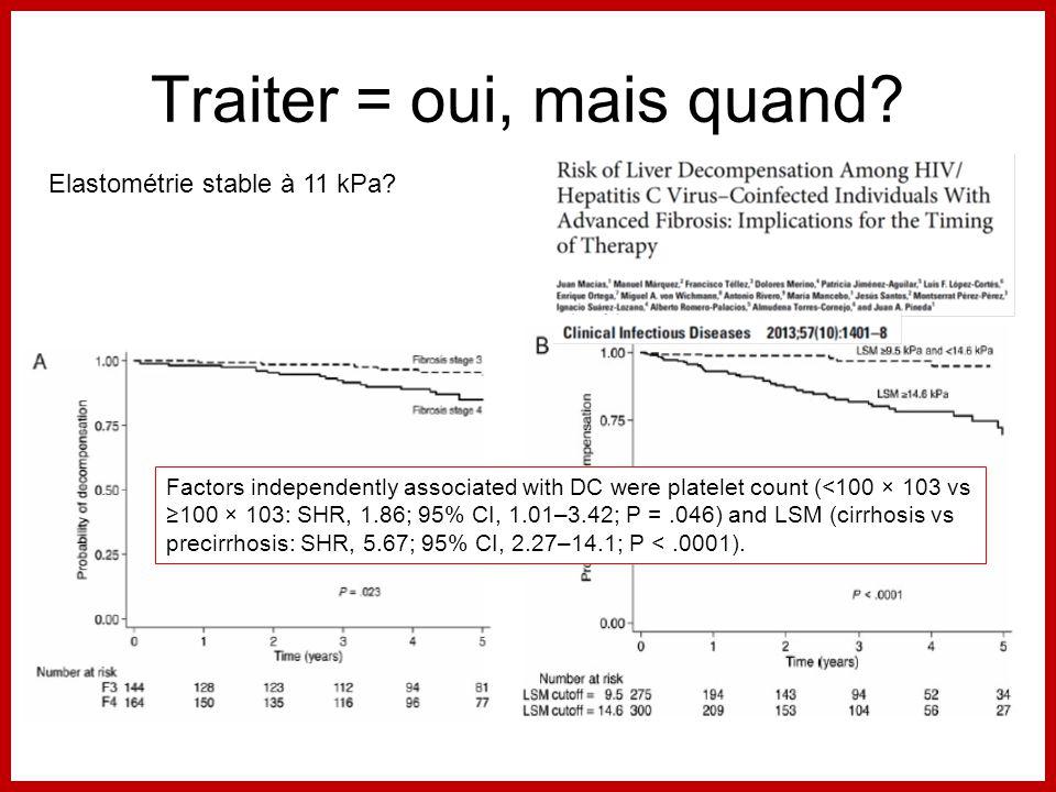 Traiter = oui, mais quand? Elastométrie stable à 11 kPa? Factors independently associated with DC were platelet count (<100 × 103 vs ≥100 × 103: SHR,