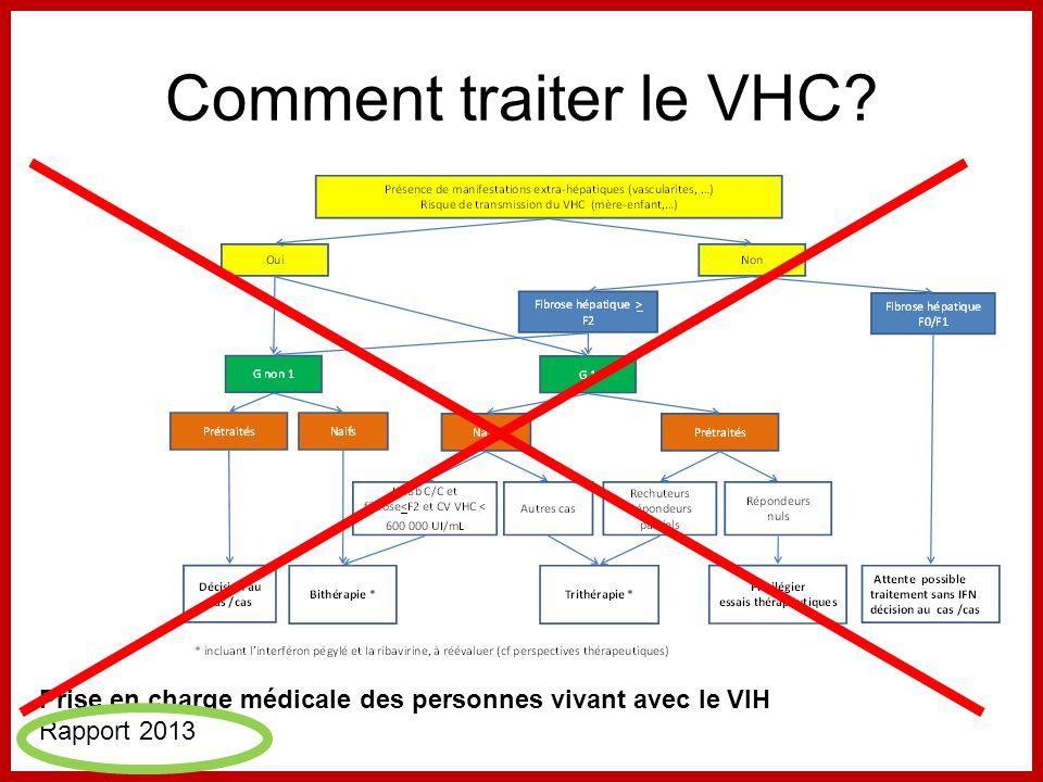 Comment traiter le VHC? Prise en charge médicale des personnes vivant avec le VIH Rapport 2013