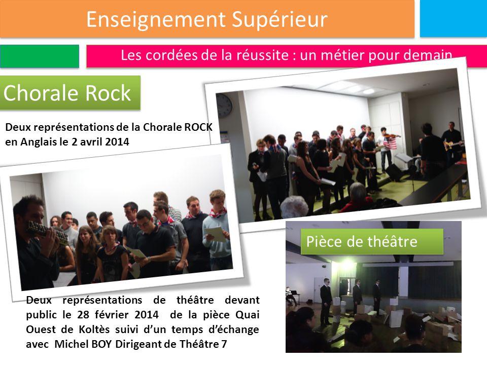 Enseignement Supérieur Enseignement supérieur Une sortie culturelle à Marseille programmée le 5 juin prochain pour les 60 participants (tuteurs et tutorés) de la Cordée: avec visite du Mucem - visite guidée sur le thème de l'architecture- et avec un visite à La Charité de l'exposition sur le portrait -visite organisée par nos étudiants-