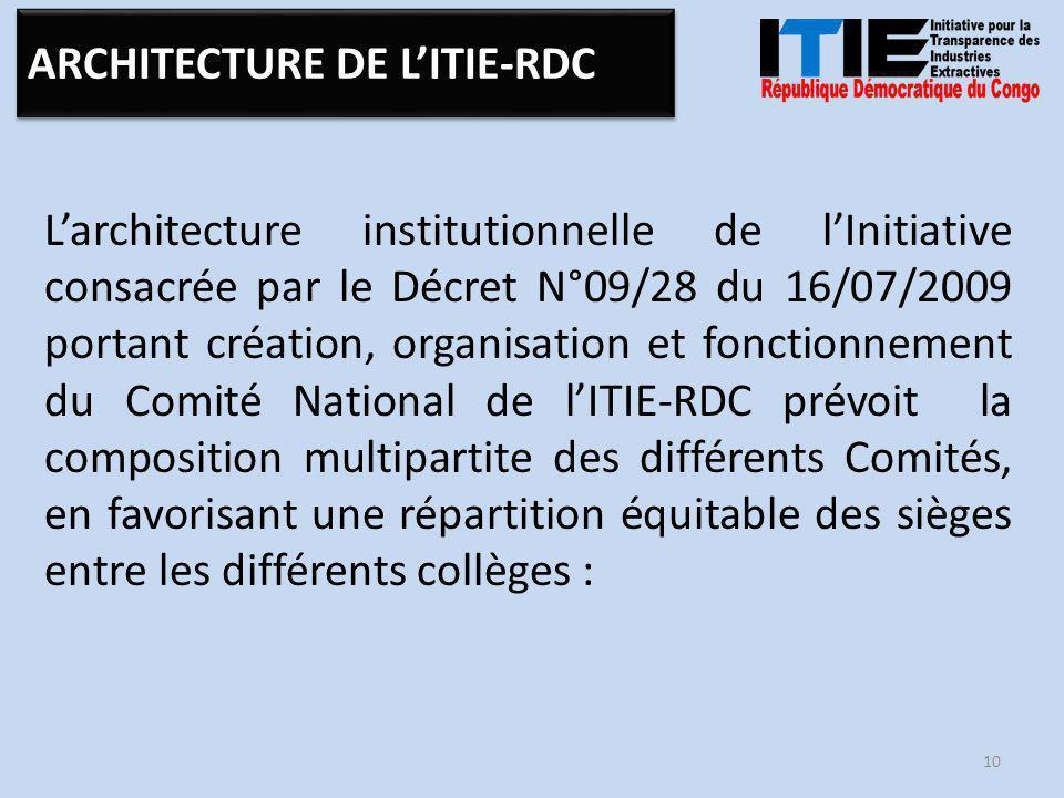 L'architecture institutionnelle de l'Initiative consacrée par le Décret N°09/28 du 16/07/2009 portant création, organisation et fonctionnement du Comité National de l'ITIE-RDC prévoit la composition multipartite des différents Comités, en favorisant une répartition équitable des sièges entre les différents collèges : 10 ARCHITECTURE DE L'ITIE-RDC