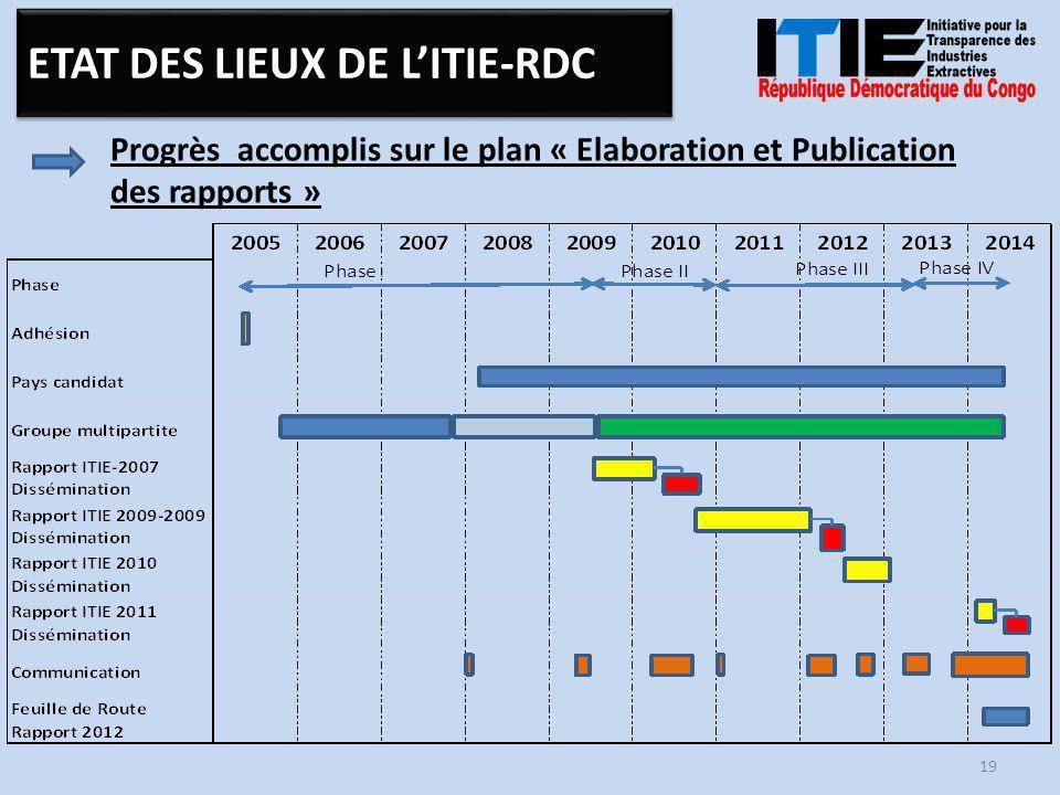 19 ETAT DES LIEUX DE L'ITIE-RDC Progrès accomplis sur le plan « Elaboration et Publication des rapports »