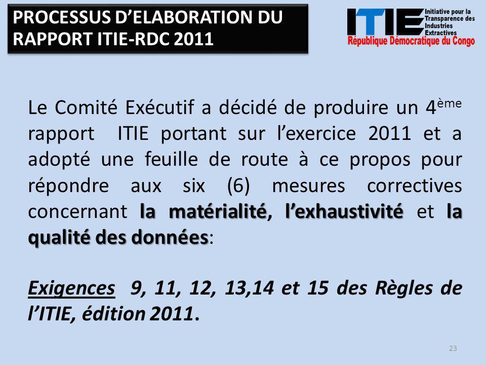 la matérialitél'exhaustivitéla qualité des données Le Comité Exécutif a décidé de produire un 4 ème rapport ITIE portant sur l'exercice 2011 et a adopté une feuille de route à ce propos pour répondre aux six (6) mesures correctives concernant la matérialité, l'exhaustivité et la qualité des données: Exigences 9, 11, 12, 13,14 et 15 des Règles de l'ITIE, édition 2011.