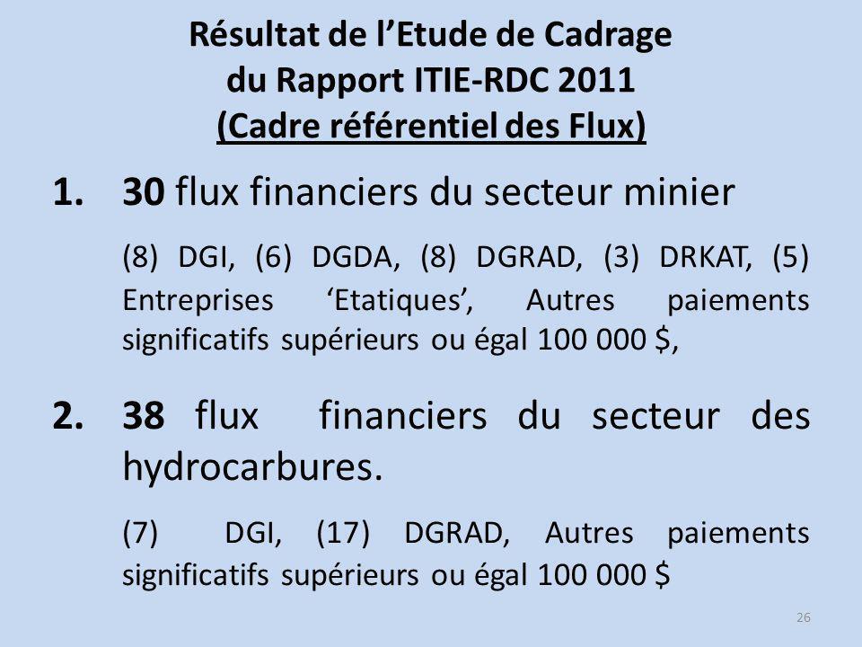 Résultat de l'Etude de Cadrage du Rapport ITIE-RDC 2011 (Cadre référentiel des Flux) 1.30 flux financiers du secteur minier (8) DGI, (6) DGDA, (8) DGRAD, (3) DRKAT, (5) Entreprises 'Etatiques', Autres paiements significatifs supérieurs ou égal 100 000 $, 2.38 flux financiers du secteur des hydrocarbures.