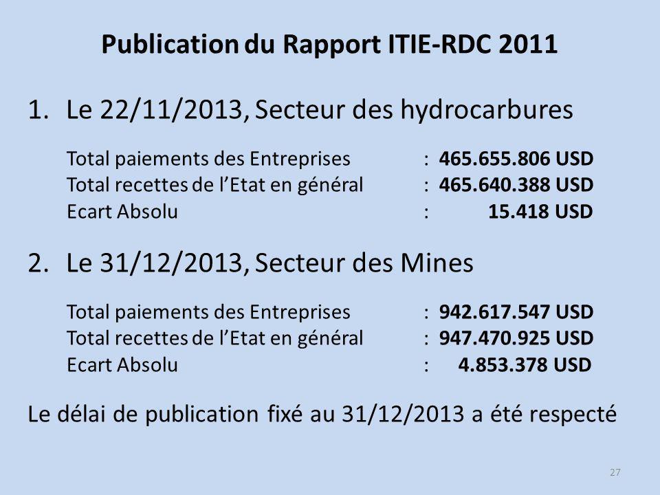 Publication du Rapport ITIE-RDC 2011 1.Le 22/11/2013, Secteur des hydrocarbures Total paiements des Entreprises : 465.655.806 USD Total recettes de l'Etat en général: 465.640.388 USD Ecart Absolu : 15.418 USD 2.Le 31/12/2013, Secteur des Mines Total paiements des Entreprises : 942.617.547 USD Total recettes de l'Etat en général: 947.470.925 USD Ecart Absolu : 4.853.378 USD Le délai de publication fixé au 31/12/2013 a été respecté 27