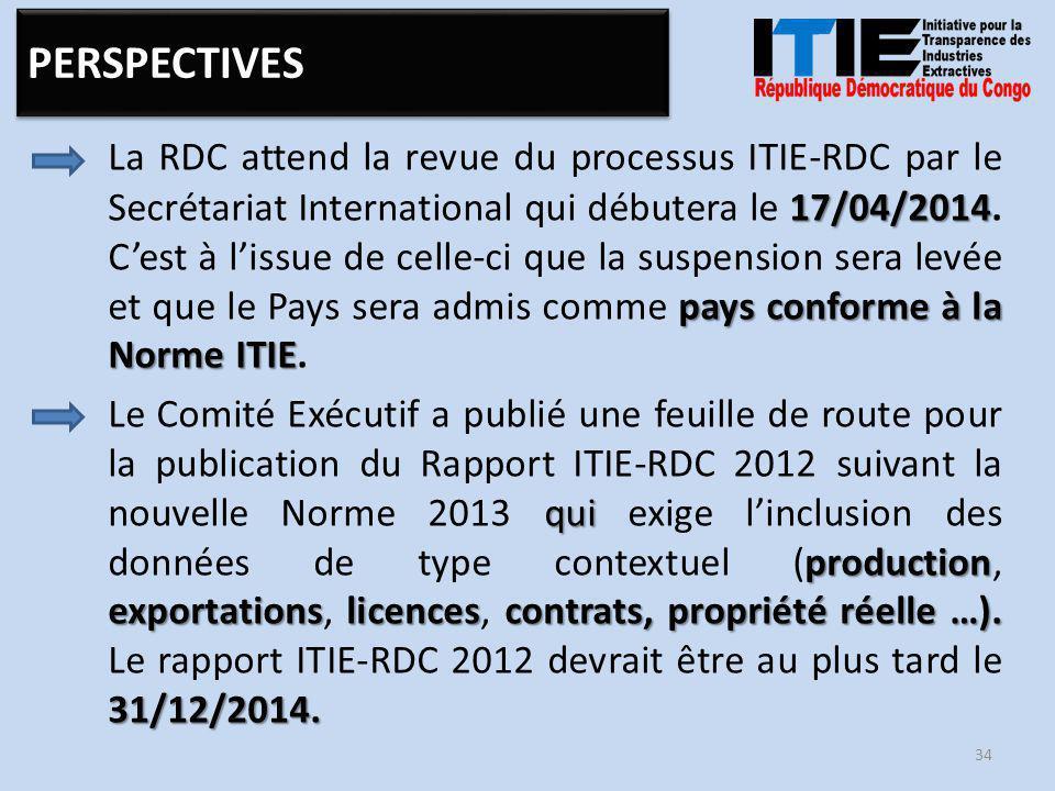 17/04/2014 pays conforme à la Norme ITIE La RDC attend la revue du processus ITIE-RDC par le Secrétariat International qui débutera le 17/04/2014.