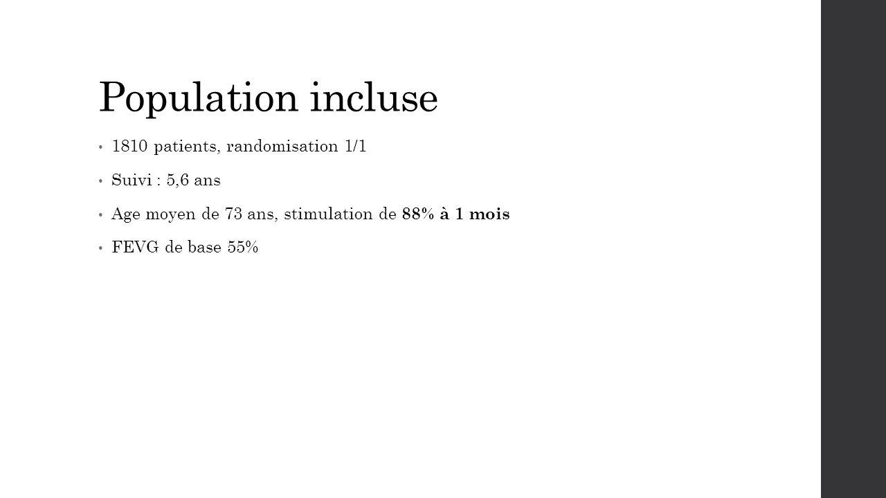 Population incluse 1810 patients, randomisation 1/1 Suivi : 5,6 ans Age moyen de 73 ans, stimulation de 88% à 1 mois FEVG de base 55%