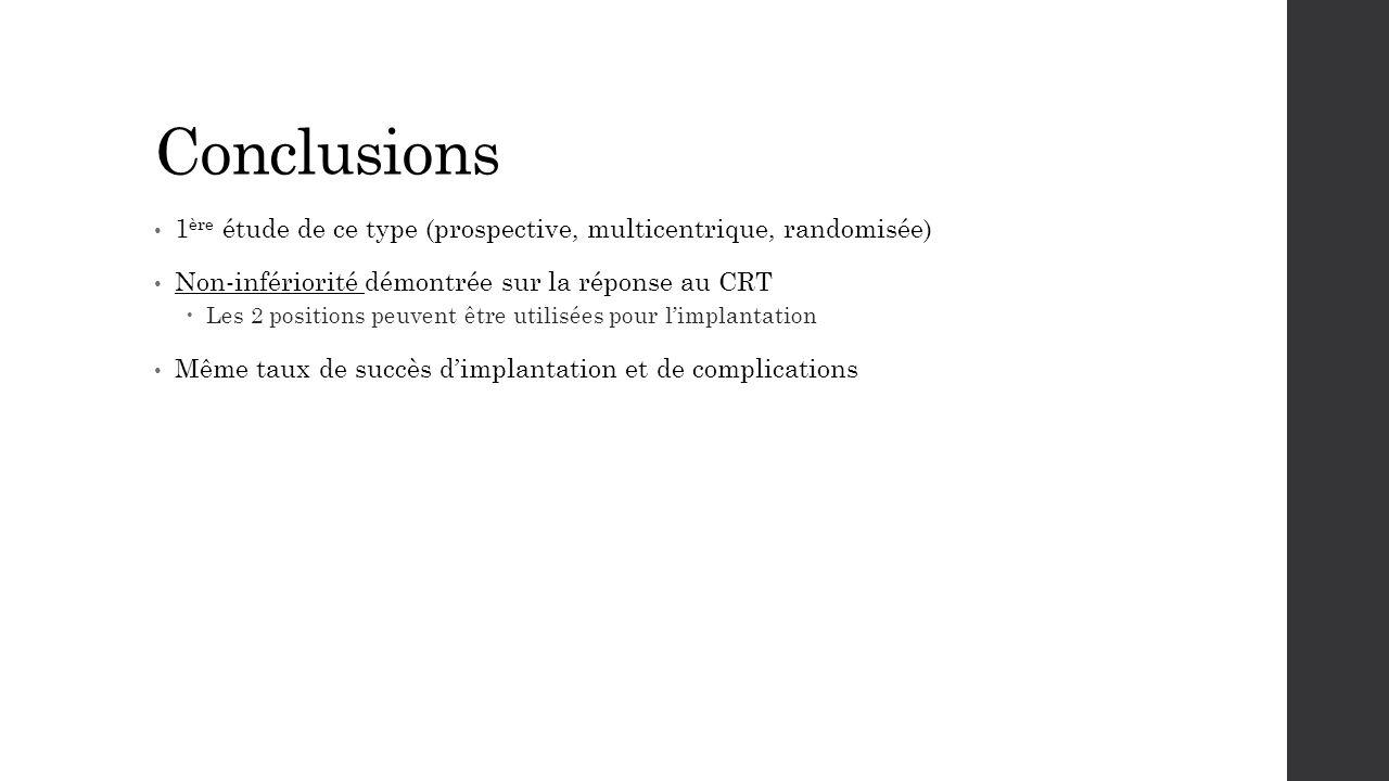 Conclusions 1 ère étude de ce type (prospective, multicentrique, randomisée) Non-infériorité démontrée sur la réponse au CRT  Les 2 positions peuvent