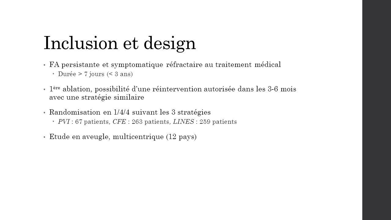 Inclusion et design FA persistante et symptomatique réfractaire au traitement médical  Durée > 7 jours (< 3 ans) 1 ère ablation, possibilité d'une ré