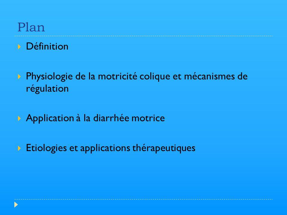 Plan  Définition  Physiologie de la motricité colique et mécanismes de régulation  Application à la diarrhée motrice  Etiologies et applications t