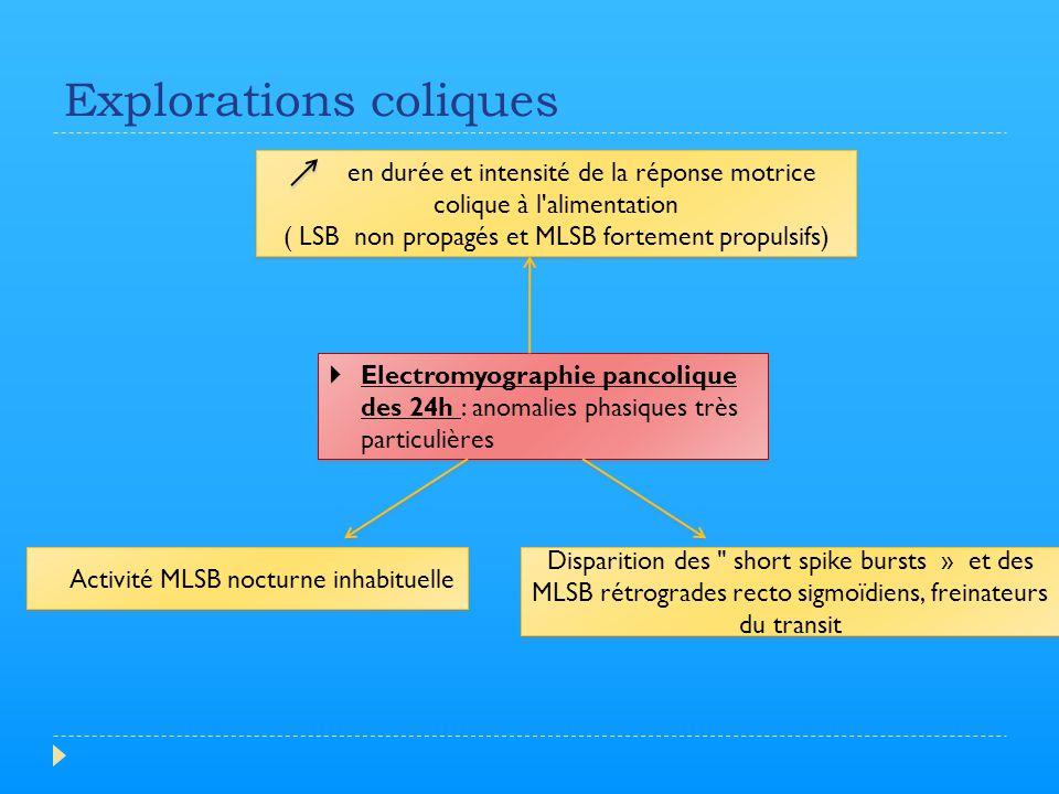 Explorations coliques  Electromyographie pancolique des 24h : anomalies phasiques très particulières en durée et intensité de la réponse motrice coli