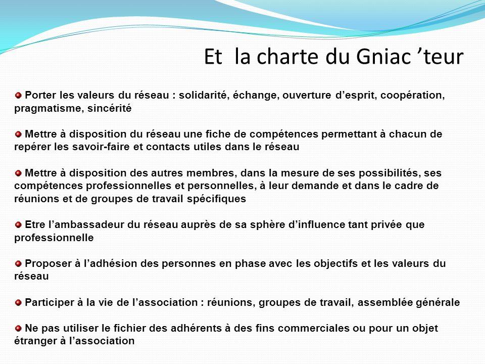 Et la charte du Gniac 'teur Porter les valeurs du réseau : solidarité, échange, ouverture d'esprit, coopération, pragmatisme, sincérité Mettre à dispo