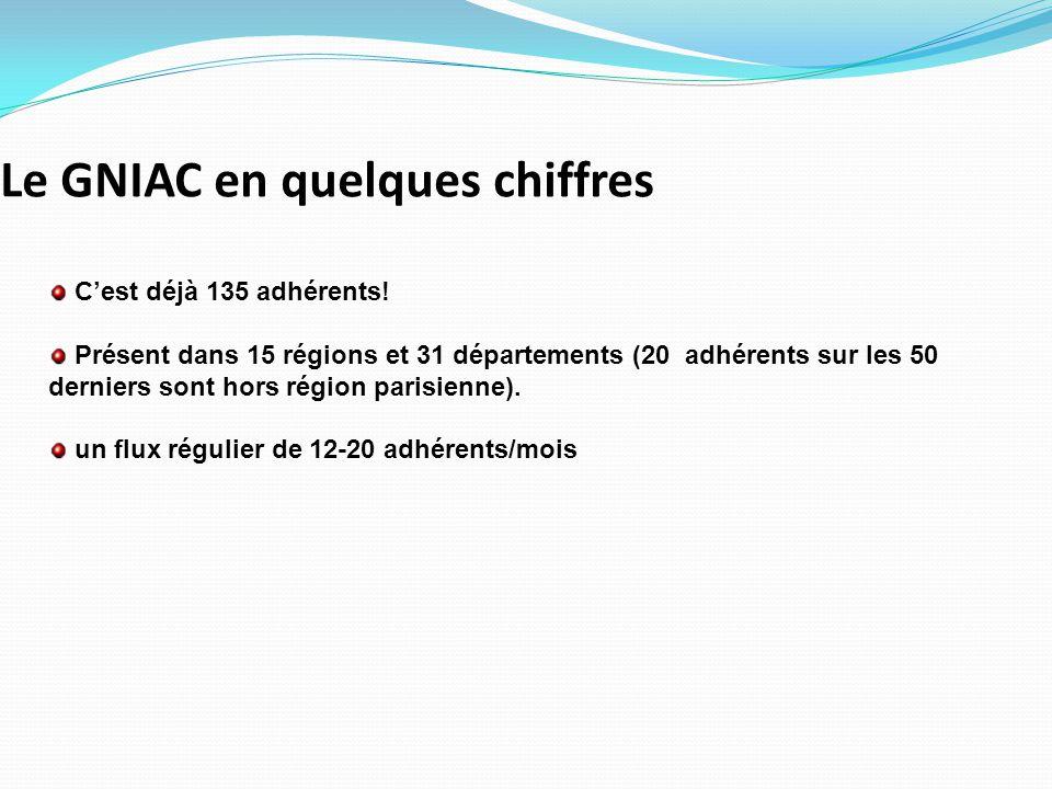 Le GNIAC en quelques chiffres C'est déjà 135 adhérents! Présent dans 15 régions et 31 départements (20 adhérents sur les 50 derniers sont hors région