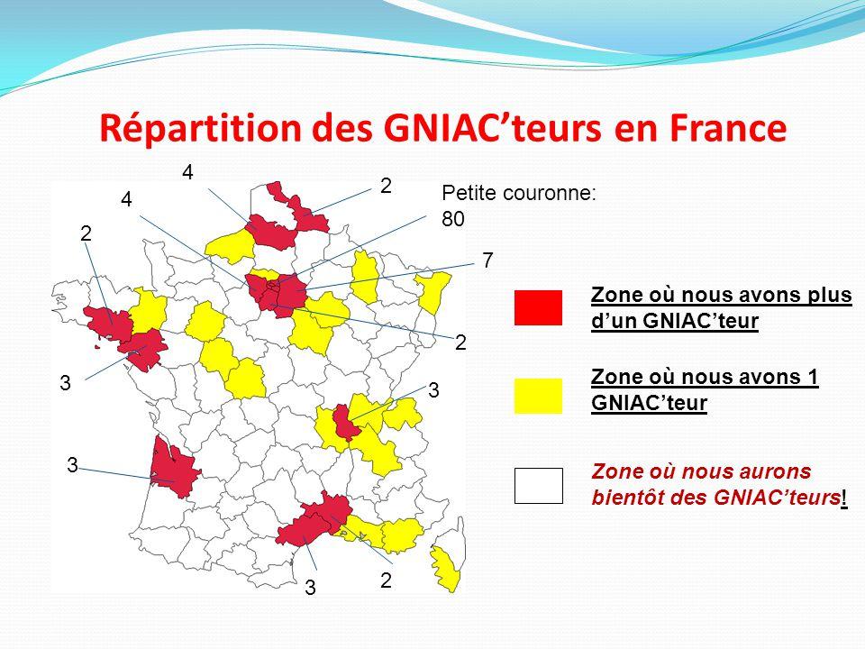 Répartition des GNIAC'teurs en France Zone où nous avons 1 GNIAC'teur Zone où nous aurons bientôt des GNIAC'teurs! Zone où nous avons plus d'un GNIAC'
