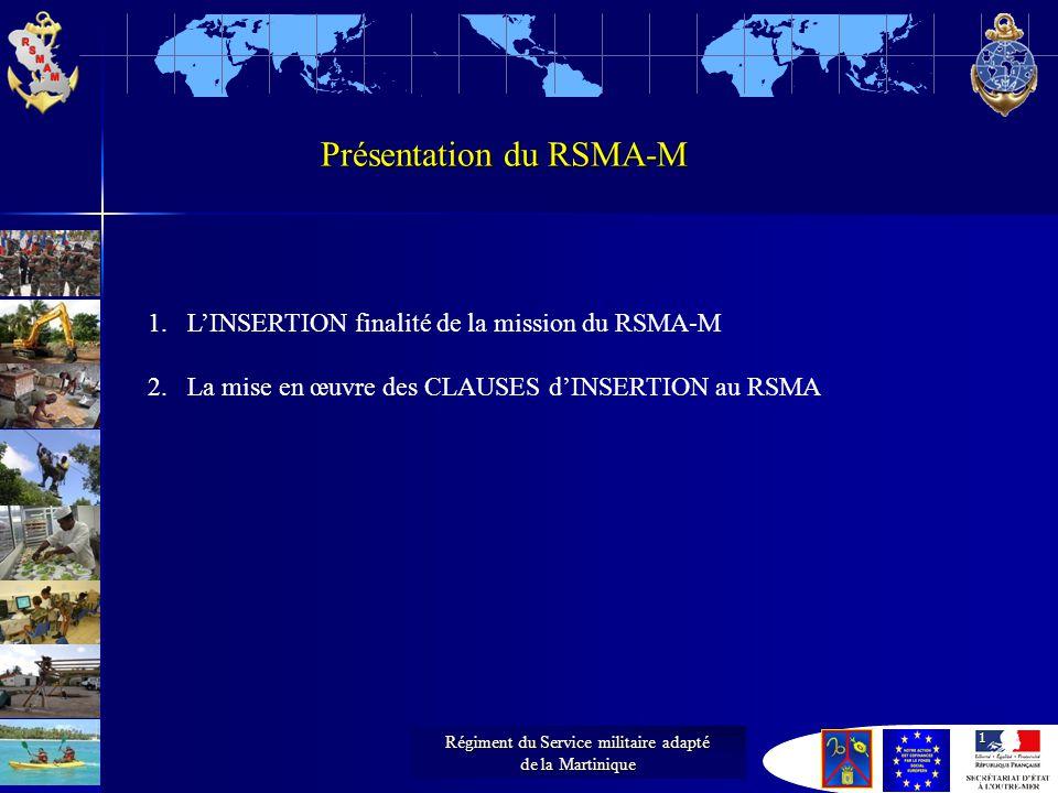 1 e régiment du Service militaire adapté 1 1.L'INSERTION finalité de la mission du RSMA-M 2.La mise en œuvre des CLAUSES d'INSERTION au RSMA Régiment du Service militaire adapté de la Martinique Présentation du RSMA-M