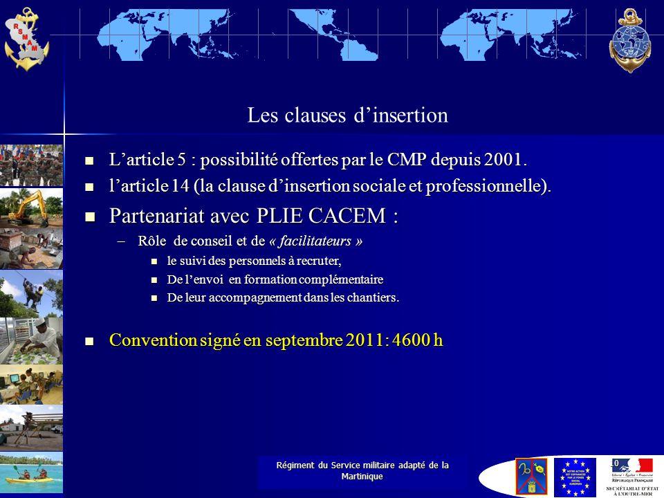 1 e régiment du Service militaire adapté L'article 5 : possibilité offertes par le CMP depuis 2001.