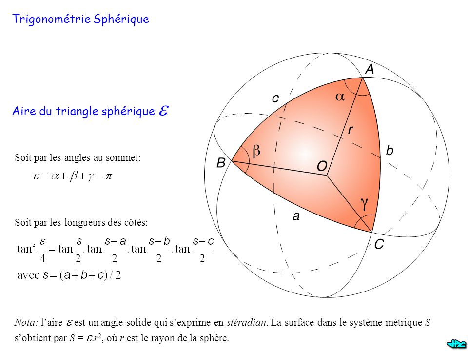 Trigonométrie Sphérique Aire du triangle sphérique  Soit par les angles au sommet: Soit par les longueurs des côtés: Nota: l'aire  est un angle soli