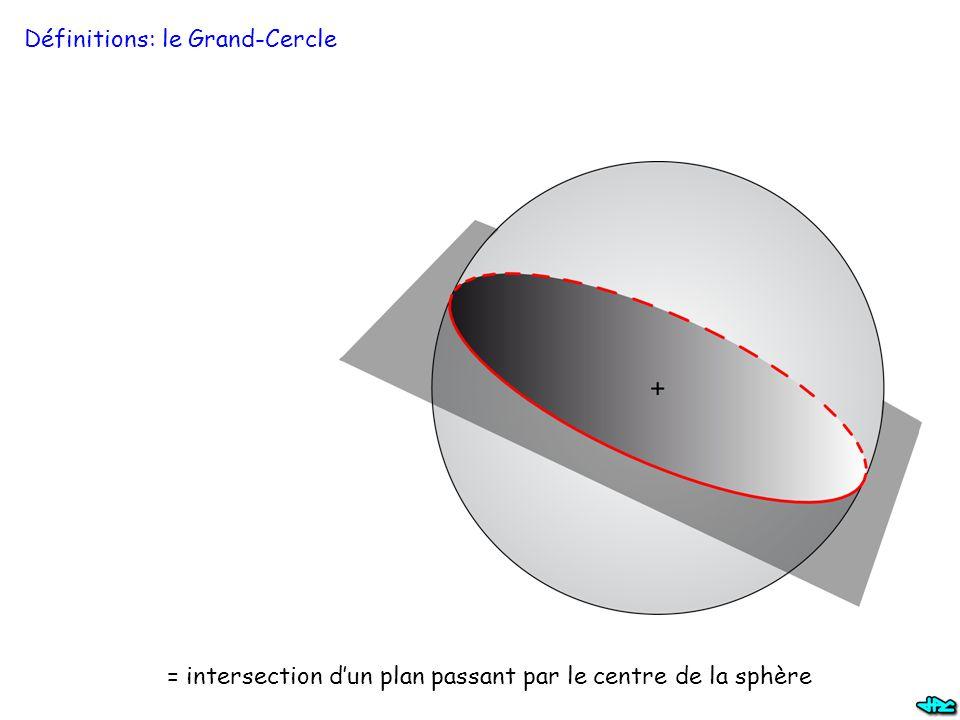 Orthodromie http://www.sciences.univ-nantes.fr/sites/genevieve_tulloue/Meca/RefTerre/Orthodromie1.html