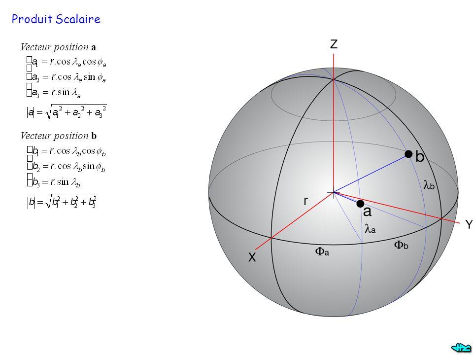 Produit Scalaire r Vecteur position a Vecteur position b