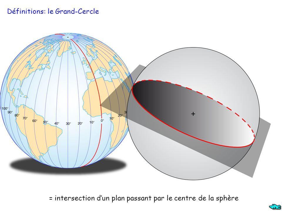 = intersection d'un cône de révolution dont l'apex est situé au centre de la sphère...