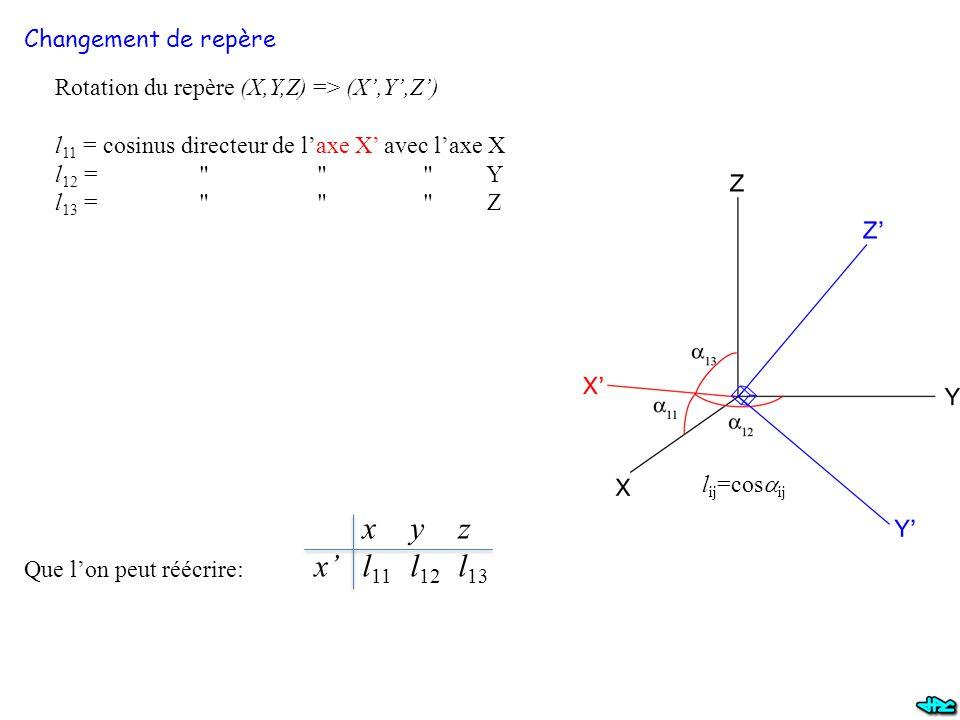 Changement de repère Rotation du repère (X,Y,Z) => (X',Y',Z') l 11 = cosinus directeur de l'axe X' avec l'axe X l 12 = Y l 13 = Z Oxyz x'l 11 l 12 l 13 Que l'on peut réécrire: l ij =cos  ij