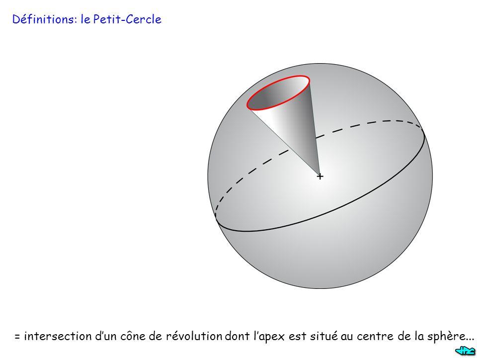= intersection d'un cône de révolution dont l'apex est situé au centre de la sphère... Définitions: le Petit-Cercle