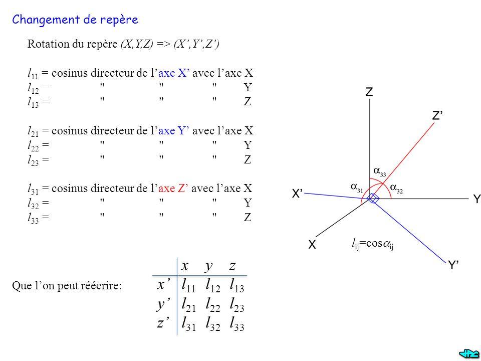 Changement de repère Rotation du repère (X,Y,Z) => (X',Y',Z') l 11 = cosinus directeur de l'axe X' avec l'axe X l 12 = Y l 13 = Z l 21 = cosinus directeur de l'axe Y' avec l'axe X l 22 = Y l 23 = Z l 31 = cosinus directeur de l'axe Z' avec l'axe X l 32 = Y l 33 = Z Oxyz x'l 11 l 12 l 13 y'l 21 l 22 l 23 z'l 31 l 32 l 33 Que l'on peut réécrire: l ij =cos  ij