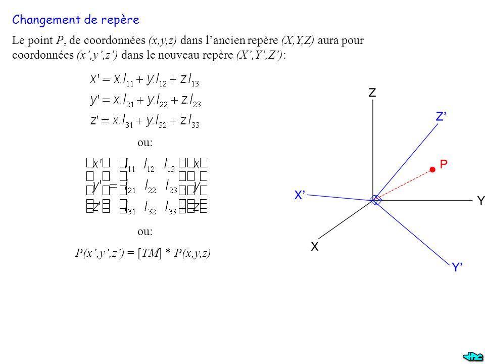 Changement de repère Le point P, de coordonnées (x,y,z) dans l'ancien repère (X,Y,Z) aura pour coordonnées (x',y',z') dans le nouveau repère (X',Y',Z'): ou: P(x',y',z') = [TM] * P(x,y,z) ou: