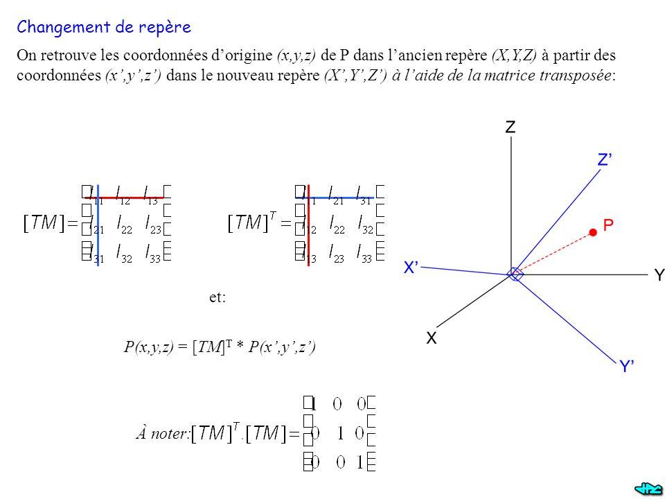 Changement de repère On retrouve les coordonnées d'origine (x,y,z) de P dans l'ancien repère (X,Y,Z) à partir des coordonnées (x',y',z') dans le nouveau repère (X',Y',Z') à l'aide de la matrice transposée: P(x,y,z) = [TM] T * P(x',y',z') et: À noter: