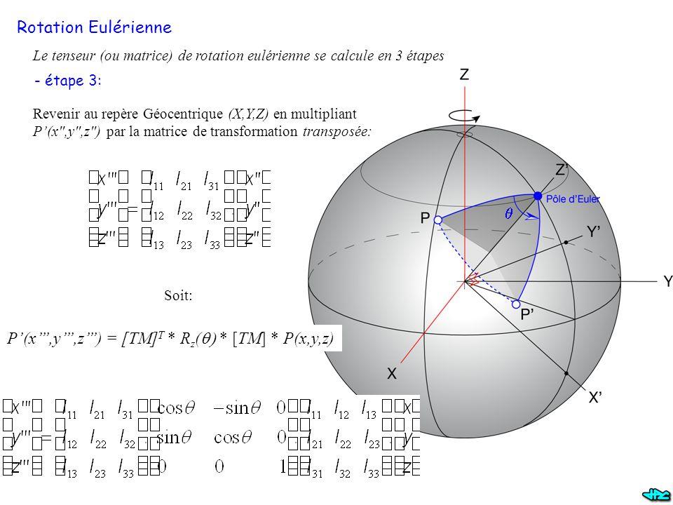 Rotation Eulérienne Le tenseur (ou matrice) de rotation eulérienne se calcule en 3 étapes - étape 3: Revenir au repère Géocentrique (X,Y,Z) en multipliant P'(x ,y ,z ) par la matrice de transformation transposée: P'(x''',y''',z''') = [TM] T * R z (  * [TM] * P(x,y,z) Soit: 