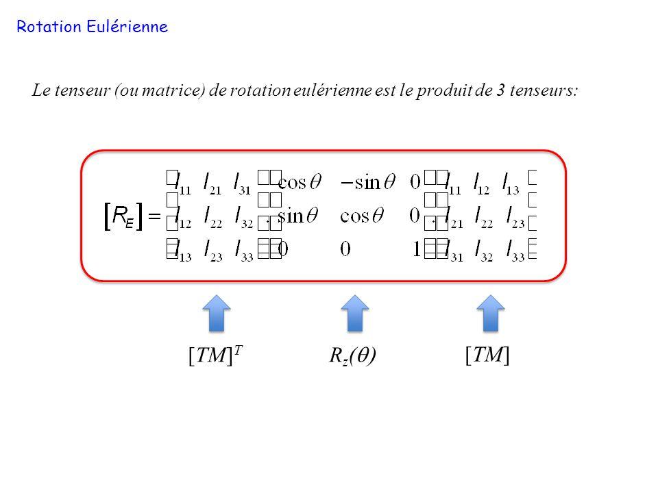 Rotation Eulérienne Le tenseur (ou matrice) de rotation eulérienne est le produit de 3 tenseurs: [TM] T R z (  [TM]