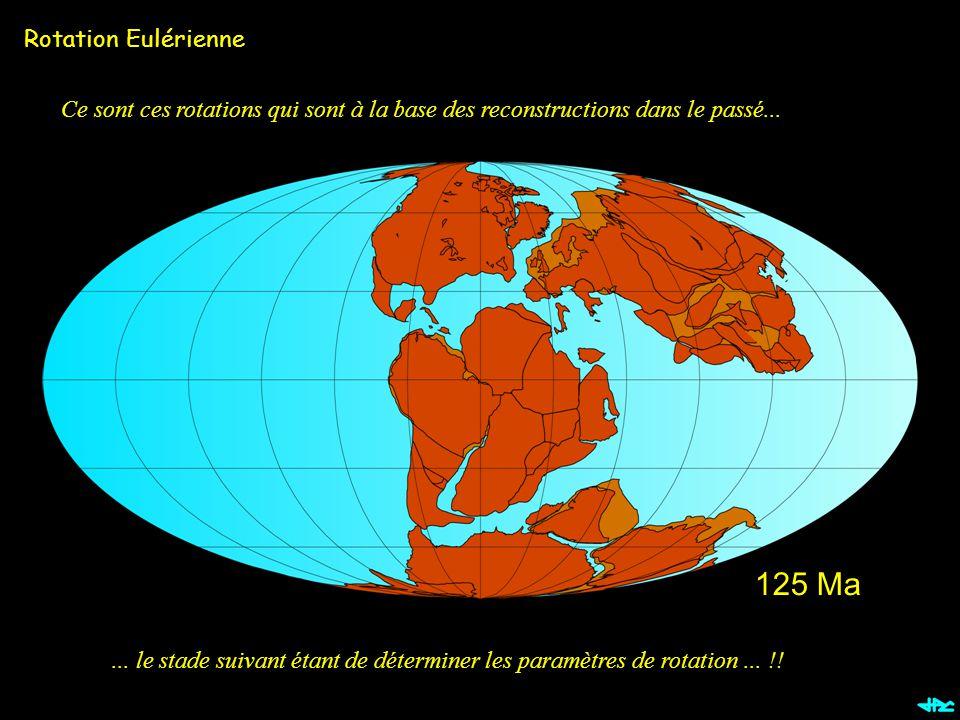 Rotation Eulérienne 125 Ma Ce sont ces rotations qui sont à la base des reconstructions dans le passé...... le stade suivant étant de déterminer les p