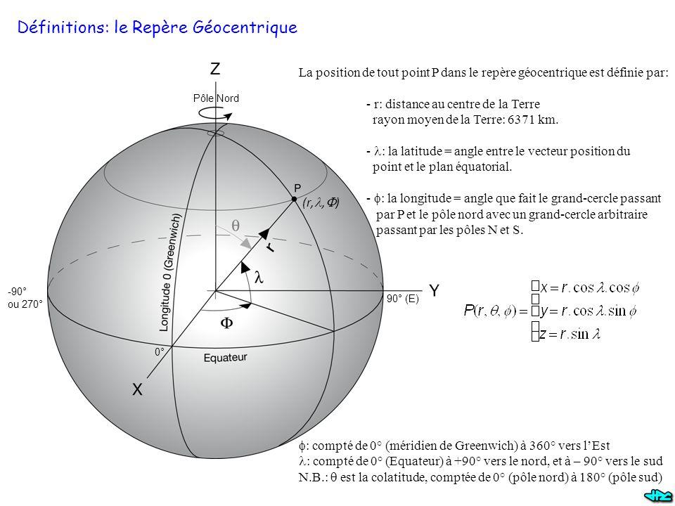 Définitions: le Repère Géocentrique La position de tout point P dans le repère géocentrique est définie par: - r: distance au centre de la Terre rayon moyen de la Terre: 6371 km.