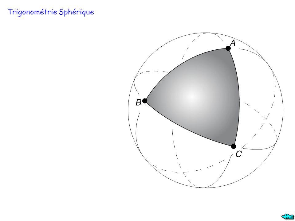 Trigonométrie Sphérique - Applications Paris: 1 = 48° 51' N,  1 = 2° 21' E San Francisco: 2 = 37° 46' N,  2 = 122° 25' W d d = 80.6° ≈ 8960 km Formule des cosinus: