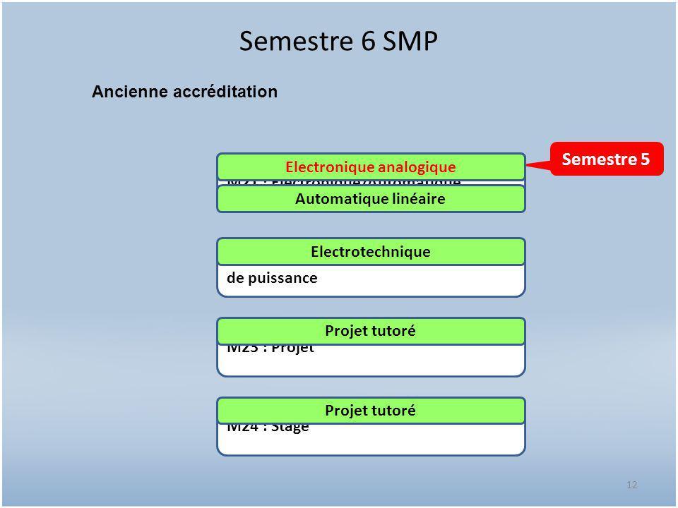 12 Ancienne accréditation Semestre 6 SMP M21 : Electronique/Automatique Electronique analogique Automatique linéaire M22 : Electrotechnique et électro