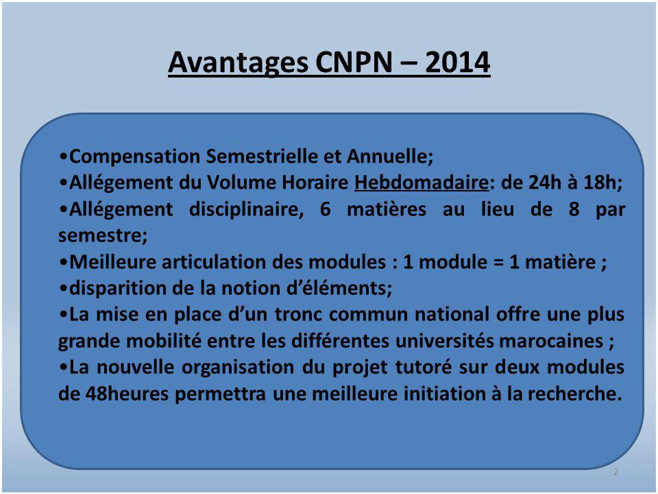 Avantages CNPN – 2014 2 Compensation Semestrielle et Annuelle; Allégement du Volume Horaire Hebdomadaire: de 24h à 18h; Allégement disciplinaire, 6 ma