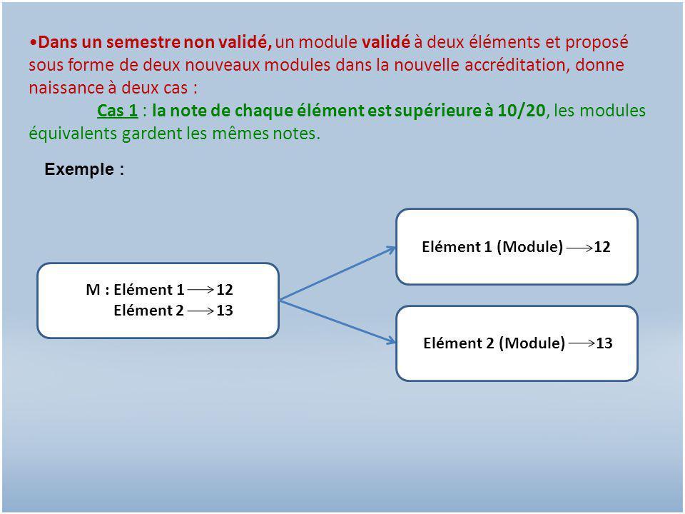 Dans un semestre non validé, un module validé à deux éléments et proposé sous forme de deux nouveaux modules dans la nouvelle accréditation, donne nai