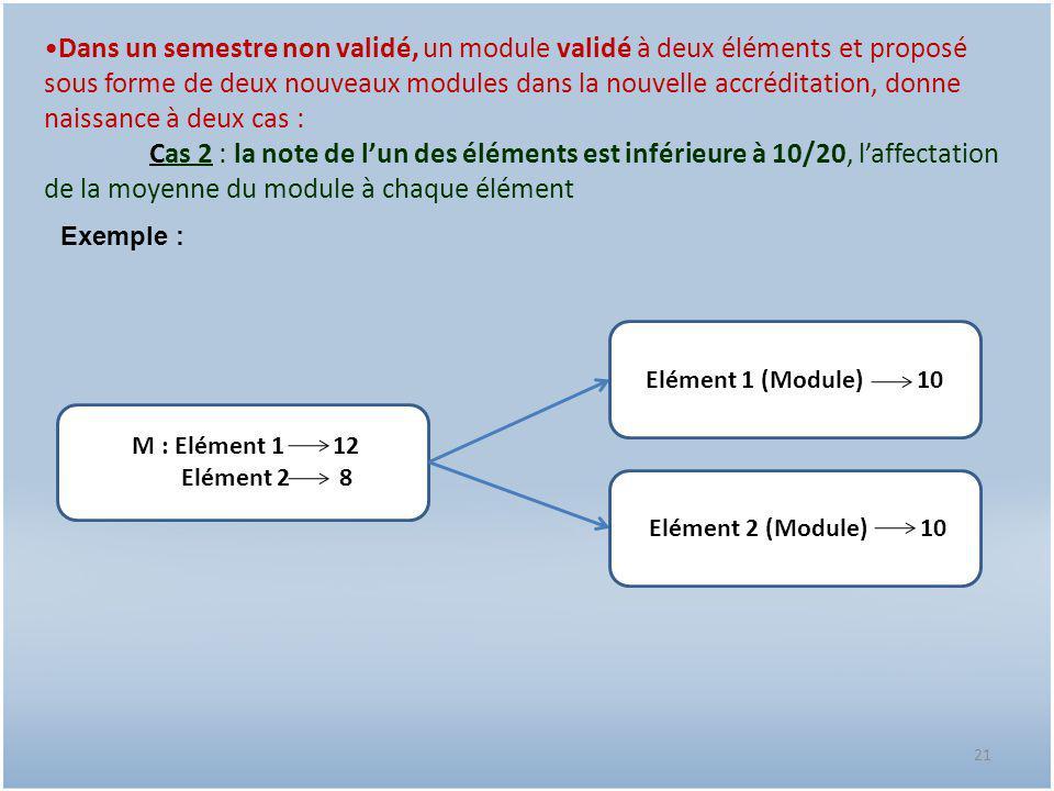 21 Dans un semestre non validé, un module validé à deux éléments et proposé sous forme de deux nouveaux modules dans la nouvelle accréditation, donne