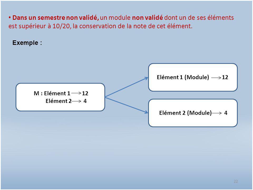 22 Dans un semestre non validé, un module non validé dont un de ses éléments est supérieur à 10/20, la conservation de la note de cet élément. Exemple