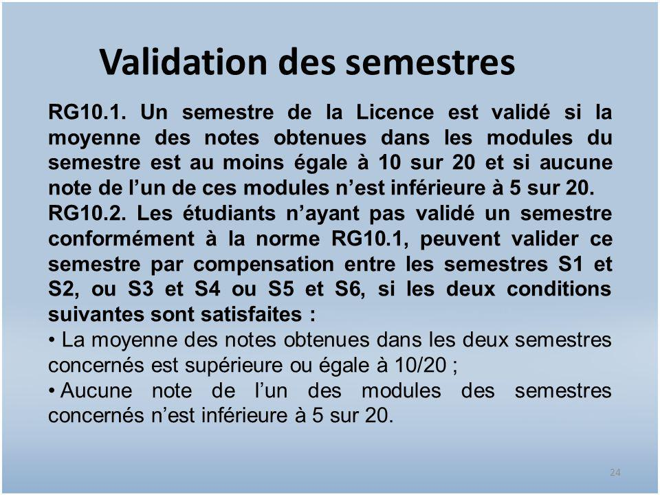 Validation des semestres 24 RG10.1. Un semestre de la Licence est validé si la moyenne des notes obtenues dans les modules du semestre est au moins ég