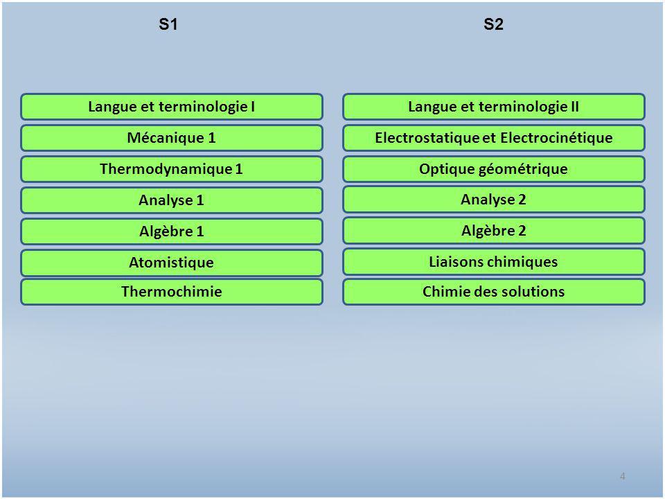 S1 ====== > S3 M 1 : Mécanique du point M 2 :Thermodynamique 1 M 3 : Atomistique M 4 : Thermochimie M6 : Algèbre 1 M 5 : Analyse 1 M7 : Langue et terminologie I M 16 : Thermodynamique 2 M 17 : Electromagnétisme dans le vide M 18 : Chimie organique M20 : Analyse numérique et algorithme M 19 : Analyse 3 M 15 : Mécanique du solide