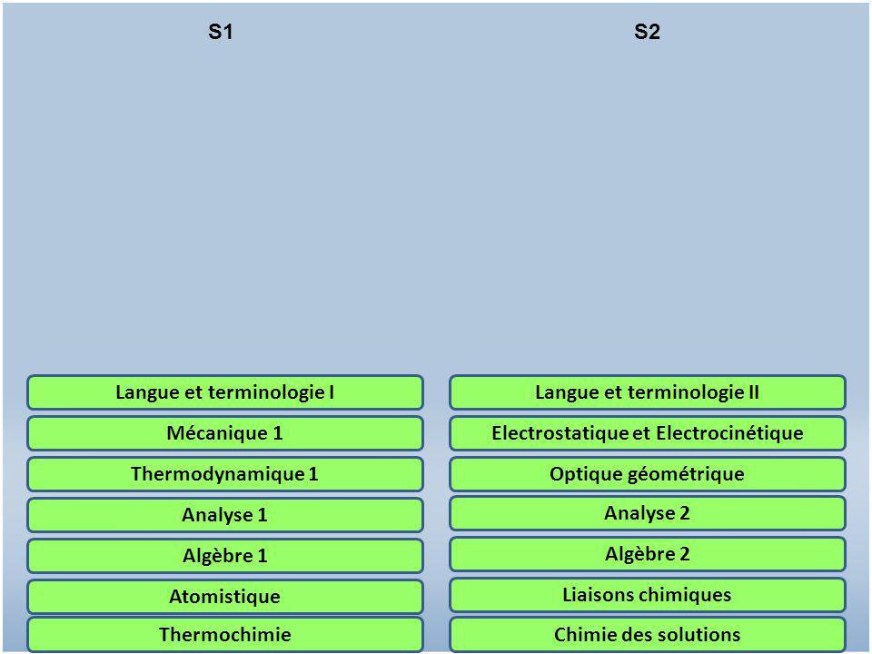Mécanique 1 Thermodynamique 1 S1S2 Analyse 1 Algèbre 1 Atomistique Thermochimie Langue et terminologie I Electrostatique et Electrocinétique Optique géométrique Analyse 2 Algèbre 2 Liaisons chimiques Chimie des solutions Langue et terminologie II M1 : Mécanique 1 M2 : Thermodynamique 1 M5 : Analyse 1 M6 : Algèbre 1 M3 : Atomistique M4 : Thermochimie M7 : Langue et terminologie I M8 : Electrostatique et Electrocinétique M9 : Optique géométrique M12 : Analyse 2 M13 : Algèbre 2 M10 : Liaisons chimiques M11 : Chimie des solutions M14 : Langue et terminologie II