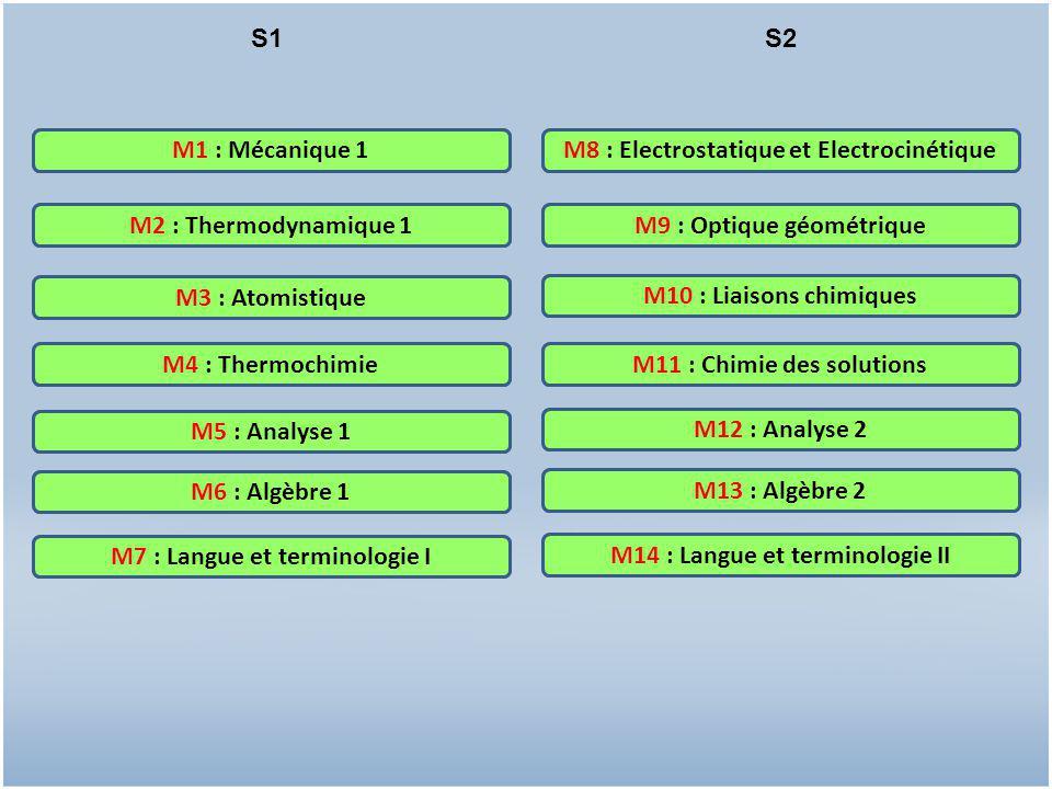 Mécanique 1 Thermodynamique 1 S1S2 Analyse 1 Algèbre 1 Atomistique Thermochimie Langue et terminologie I Electrostatique et Electrocinétique Optique g