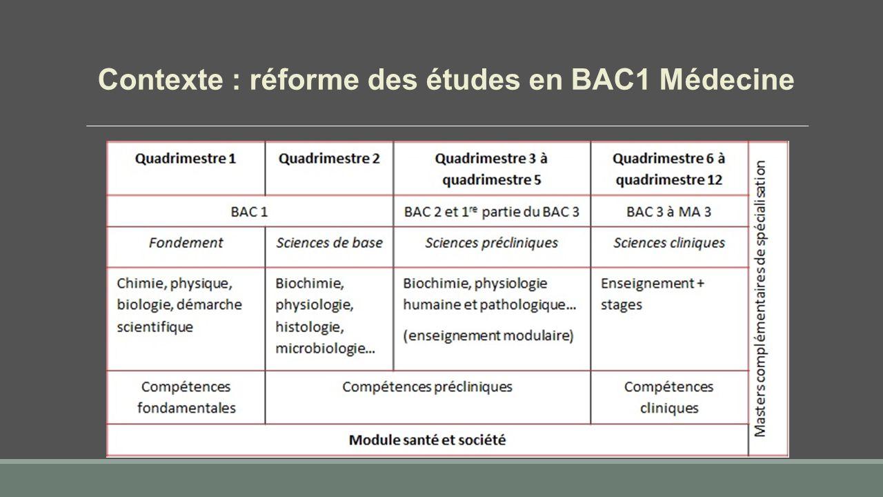 Contexte : réforme des études en BAC1 Médecine