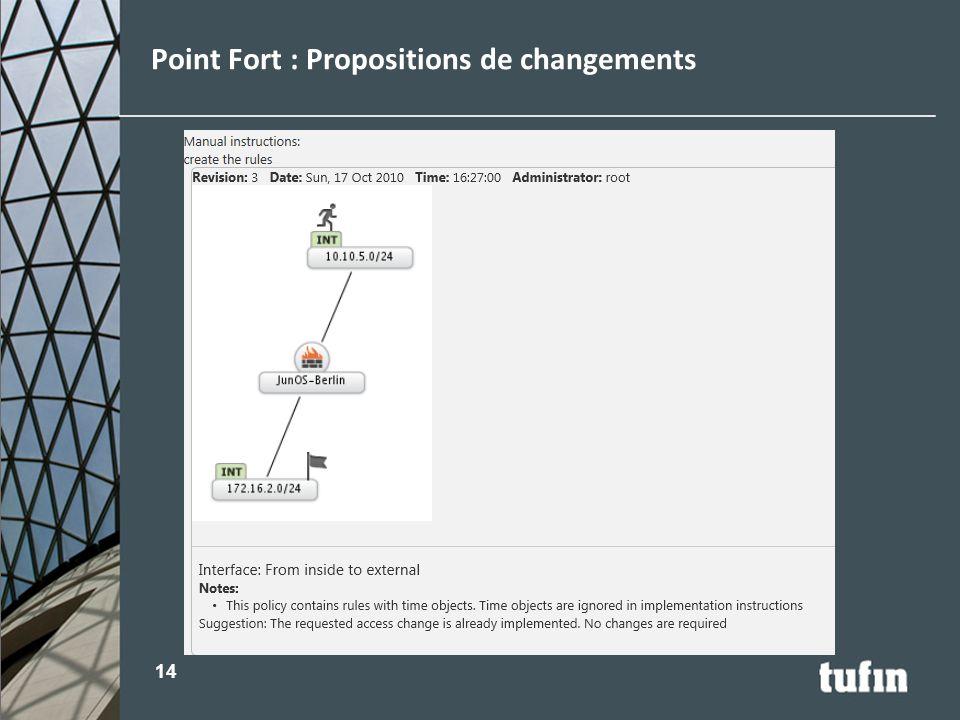 Point Fort : Propositions de changements 14