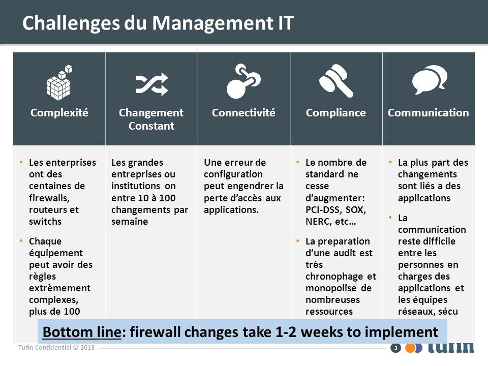Tufin Confidential © 2013 Challenges du Management IT 3 ComplexitéChangement Constant ConnectivitéComplianceCommunication Les enterprises ont des cent