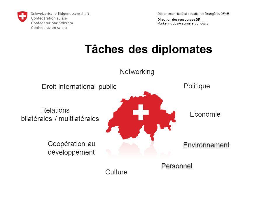 Département fédéral des affaires étrangères DFAE Direction des ressources DR Marketing du personnel et concours Tâches des diplomates Networking Droit