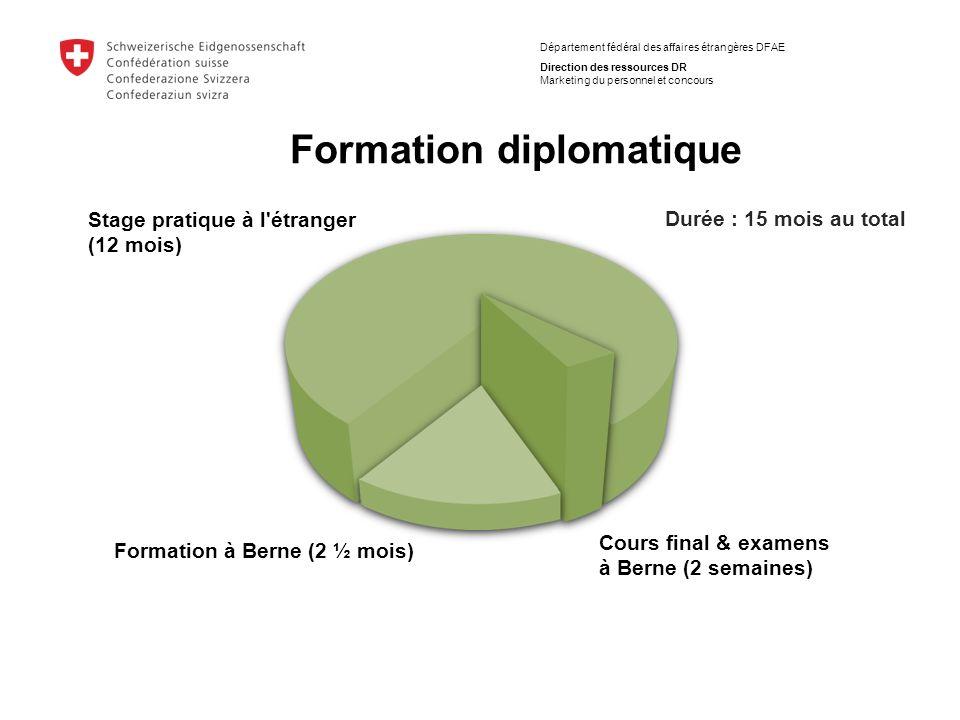 Département fédéral des affaires étrangères DFAE Direction des ressources DR Marketing du personnel et concours Formation diplomatique Durée : 15 mois